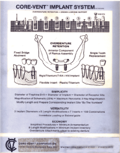 Core-Vent Implant       System 1982