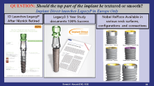 dr.niznick controversal questions in implant dentistry peri-implantitis