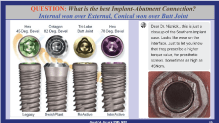 dr.niznick controversal questions in implant dentistry lead in bevel and screw-vent
