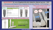 dr.niznick controversal questions in implant dentistry premium implant prices